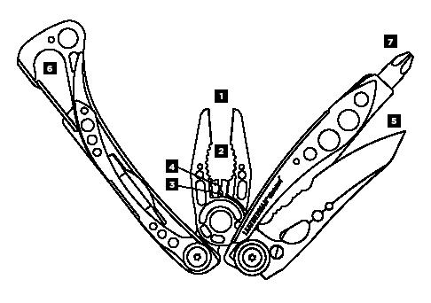 leatherman multitool skeletool