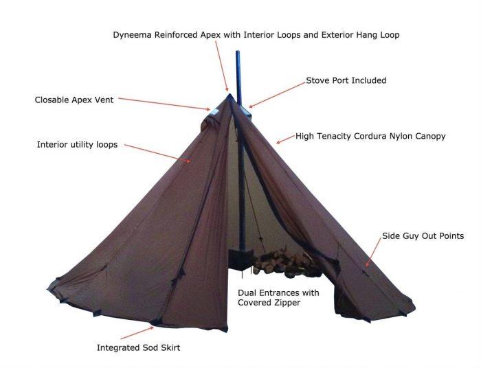 telt fra Seek outside